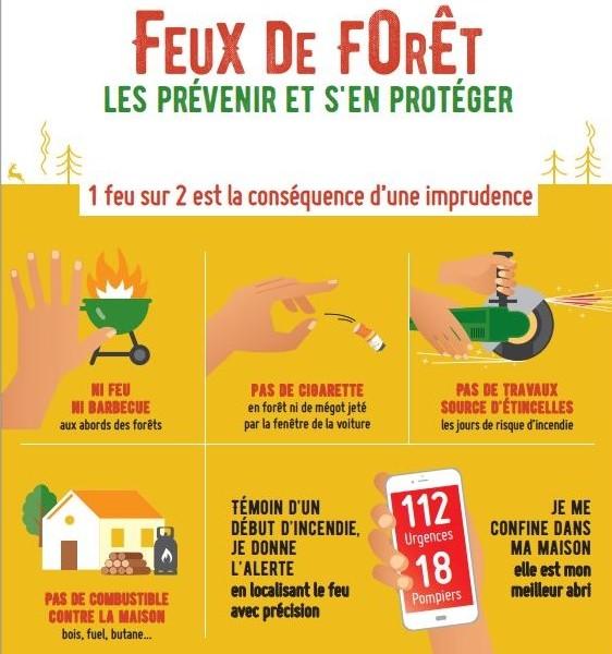 image : Affiche Feux de forêts - les prévenir et sen protéger - Mont de Marsan