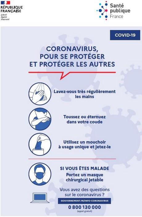 image : Coronavisus les gestes pour se protéger et protéger les autres