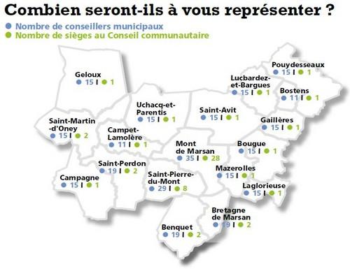 image : Carte Mont de Marsan Agglo - Election 2020